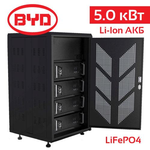 BYD_Box_5.0