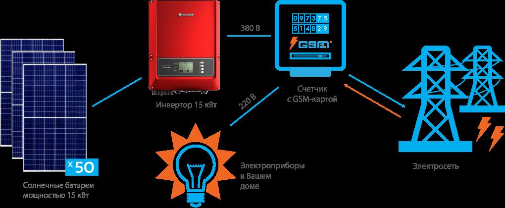 Схема подключения СЭС GoodWe 15 кВт