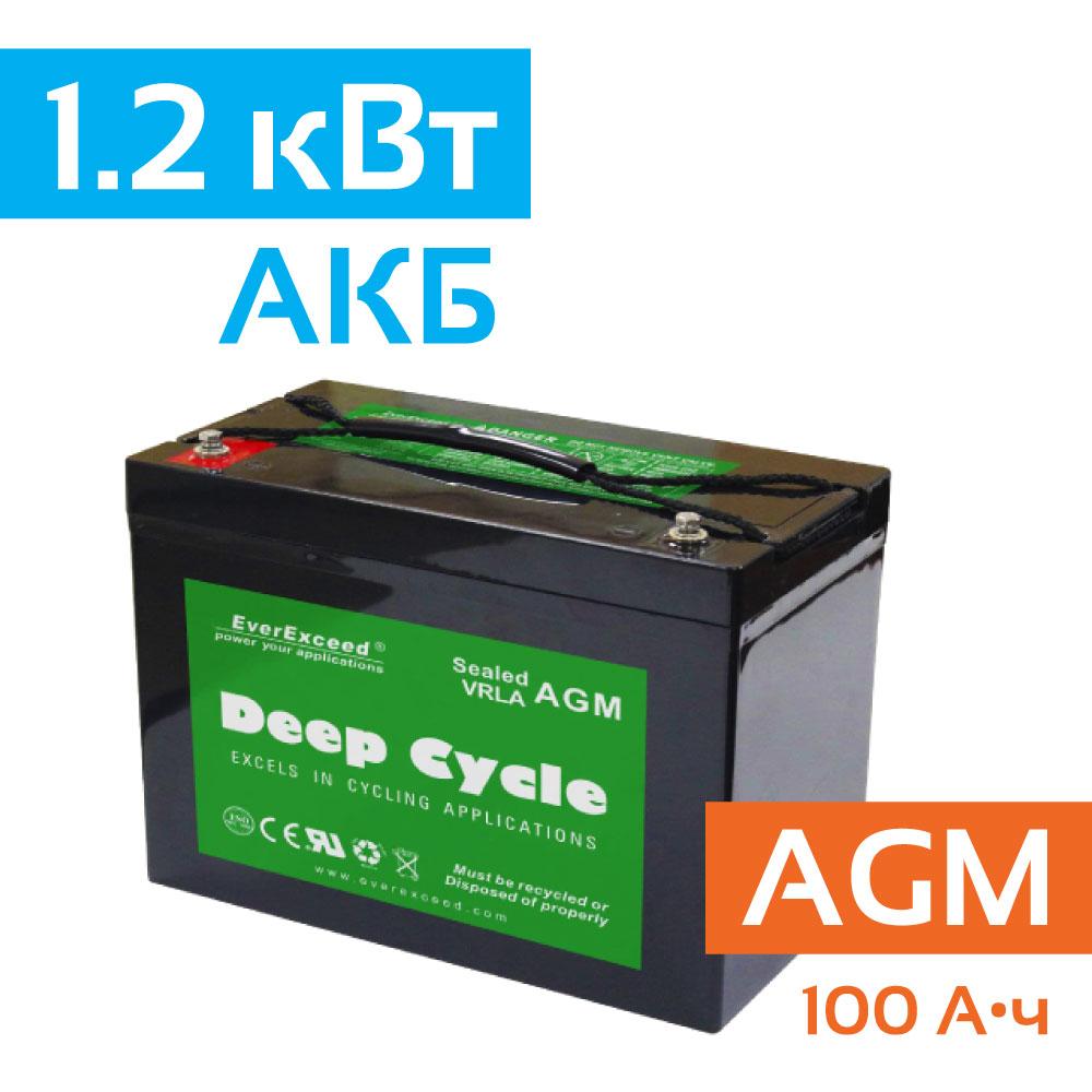 agm-12