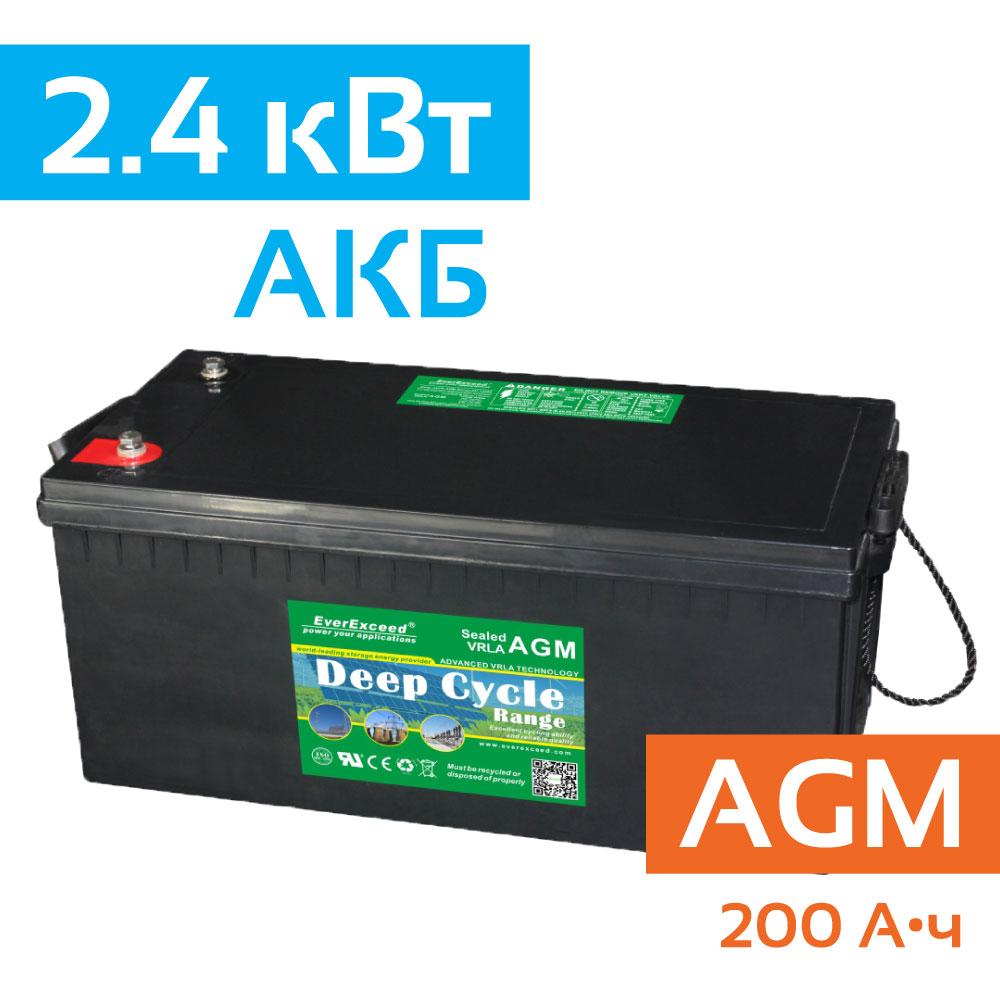 agm-24