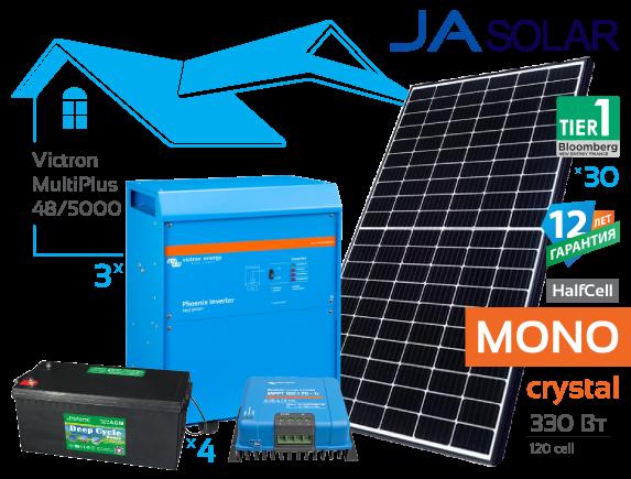 Солнечная гибридная электростанция Victron 15 кВт