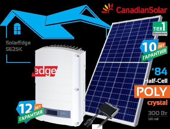 Солнечная электростанция SolarEdge 25 кВт