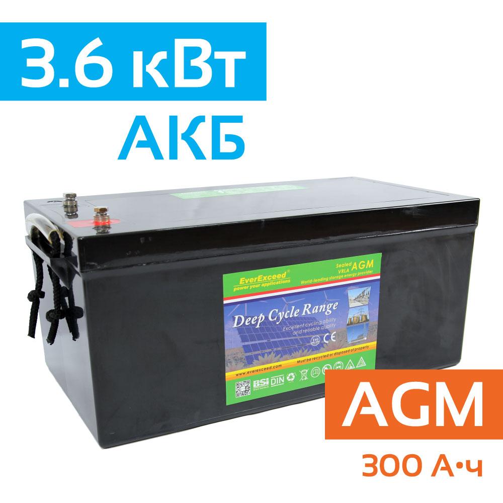 agm-36