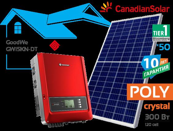 Солнечная электростанция GoodWe 15 кВт