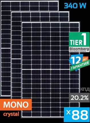 сонячні панелі 88 штуки
