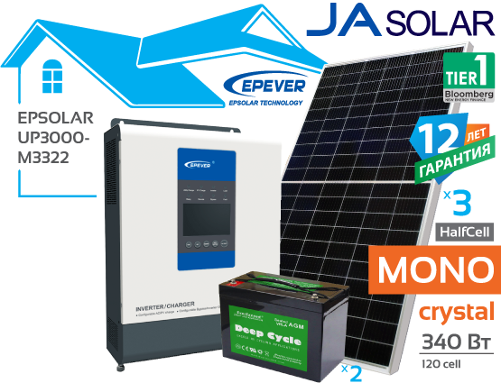 Солнечная автономная электростанция EpSolar 3 кВт