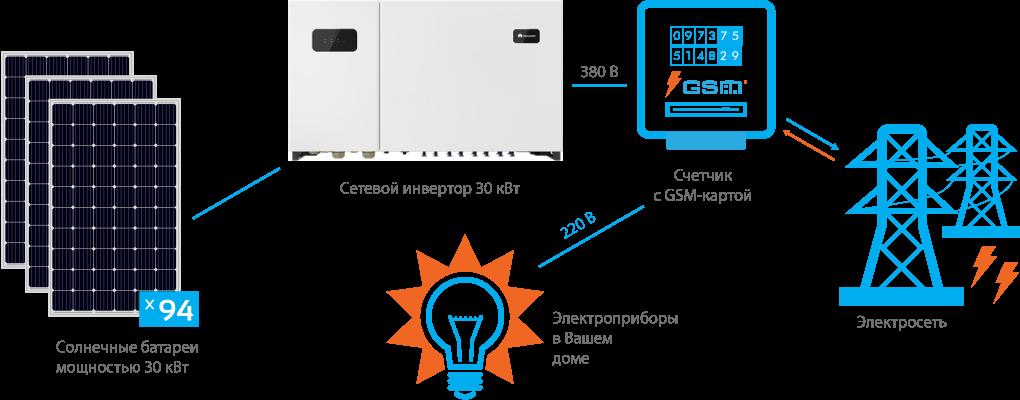 Схема подключения СЭС Huawei 30 кВт