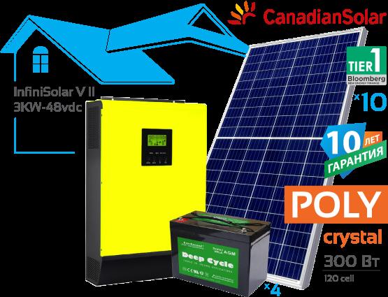 Солнечная гибридная электростанция InfiniSolar 3 кВт
