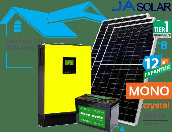 Сонячна гібридна електростанція InfiniSolar 3 кВт
