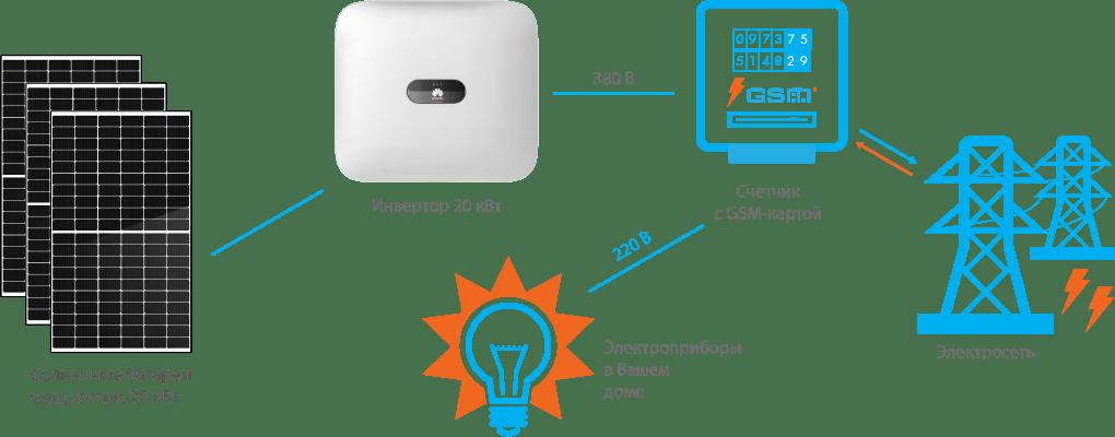Схема подключения СЭС Huawei 20 кВт