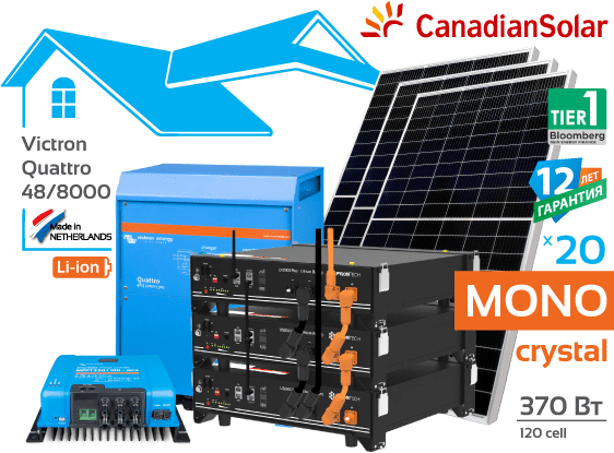 Сонячна гібридна електростанція Victron 8 кВт