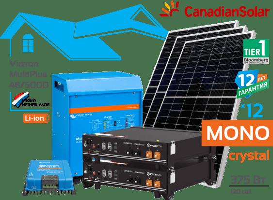 Сонячна автономна електростанція Victron 5 кВт