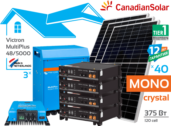 Сонячна гібридна електростанція Victron 15 кВт