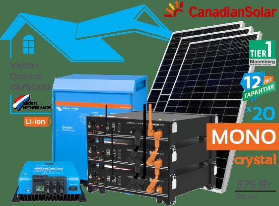 Сонячна автономна електростанція Victron 8 кВт