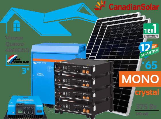 Сонячна гібридна електростанція Victron 24 кВт