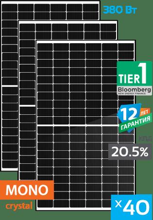 сонячні монокристалічні панелі 40 штук